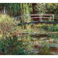 Езерце с водни лилии, цветна симфония (1900)